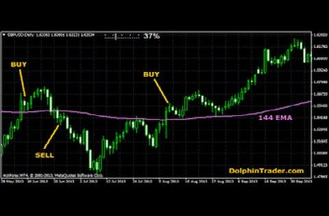 Forex autopilot software